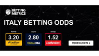 Take a look at Betting Odds 6